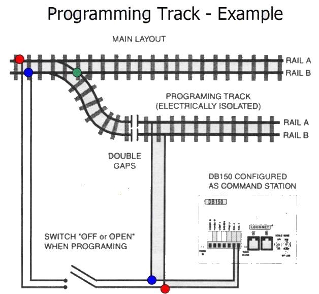 dccprogramming_zpse9aca226