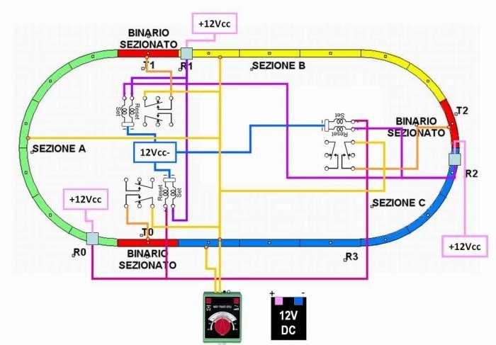Accessori elettrici in un impianto analogico