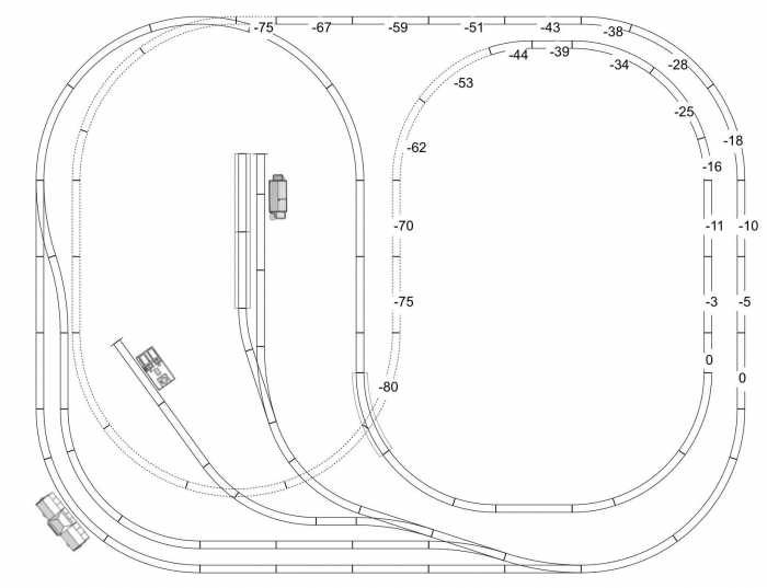 Linea a doppio anello con scalo merci